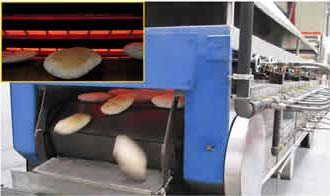 bread production machine